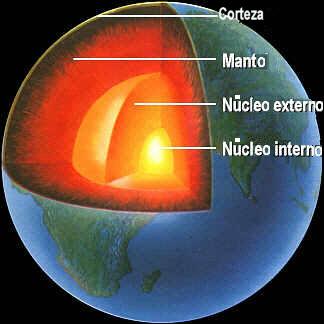 El núcleo interno de la tierra crece alrededor de un milímetro cada