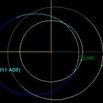 orbita-150x150