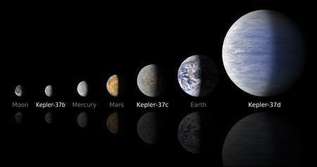 NASA's artist's illustration compares the planets in the Kepler-37 system to the moon and planets in the solar system
