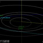 Dos cometas pasarán cerca de la tierra hoy 21 de marzo 2016, nada de que alarmarse