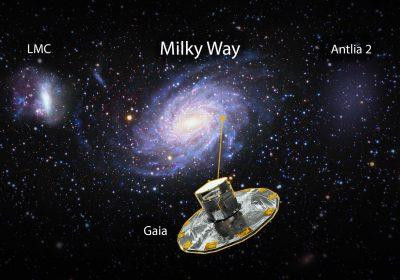 5dca8ca70c4 Una galaxia de un tercio del tamaño de la nuestra, pero extremadamente  débil, se ha observado orbitando alrededor de la Vía Láctea. Un equipo  internacional ...